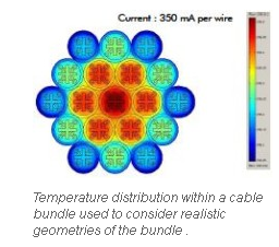 Temperature distribution within a cable bundle used to consider realistic geometries of the bundle .